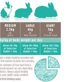 Supreme Selective Rabbit 1,5 kg Konijnenvoeding