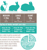 Supreme Selective Rabbit Rabbit food