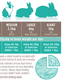 Supreme Selective Rabbit Adult Konijnenvoeding