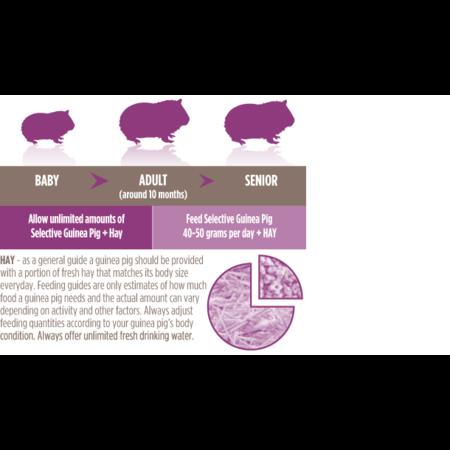 Supreme Selektives Meerschweinchen 1,5 kg