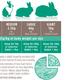 Supreme Selective House Rabbit 1,5 kg Konijnenvoer