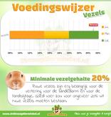 Beaphar Care Plus Rabbit + 20% kostenlos