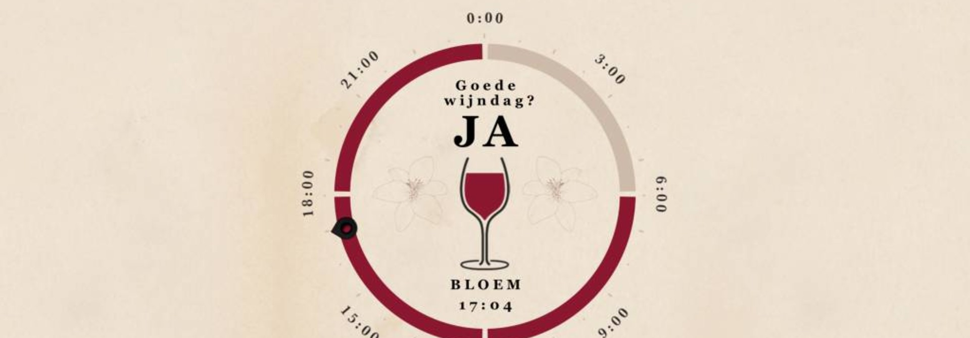 Beïnvloeden maan- en astrologische invloeden de smaak van wijn?