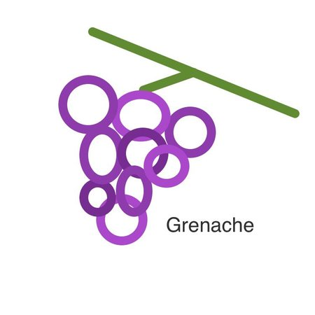 Selectie van onze wijnen met de grenache druif