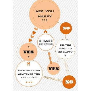 FZYP066 |  You've Got Post | Are you happy? - Postkarte  A6