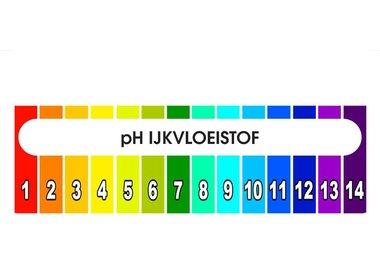 pH calibration liquid