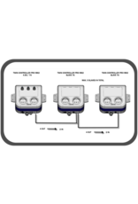 SMSCOM SMSCOM Twin Controller Pro Slave 7A mk2