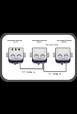 SMSCOM SMSCOM Twincontroller Pro Slave 7A mk2
