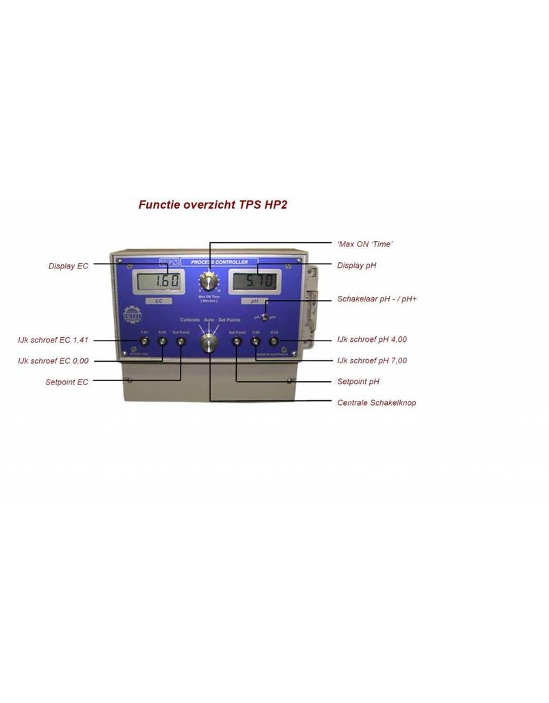 TPS HP2 Special 5 pompen compleet gemonteerd