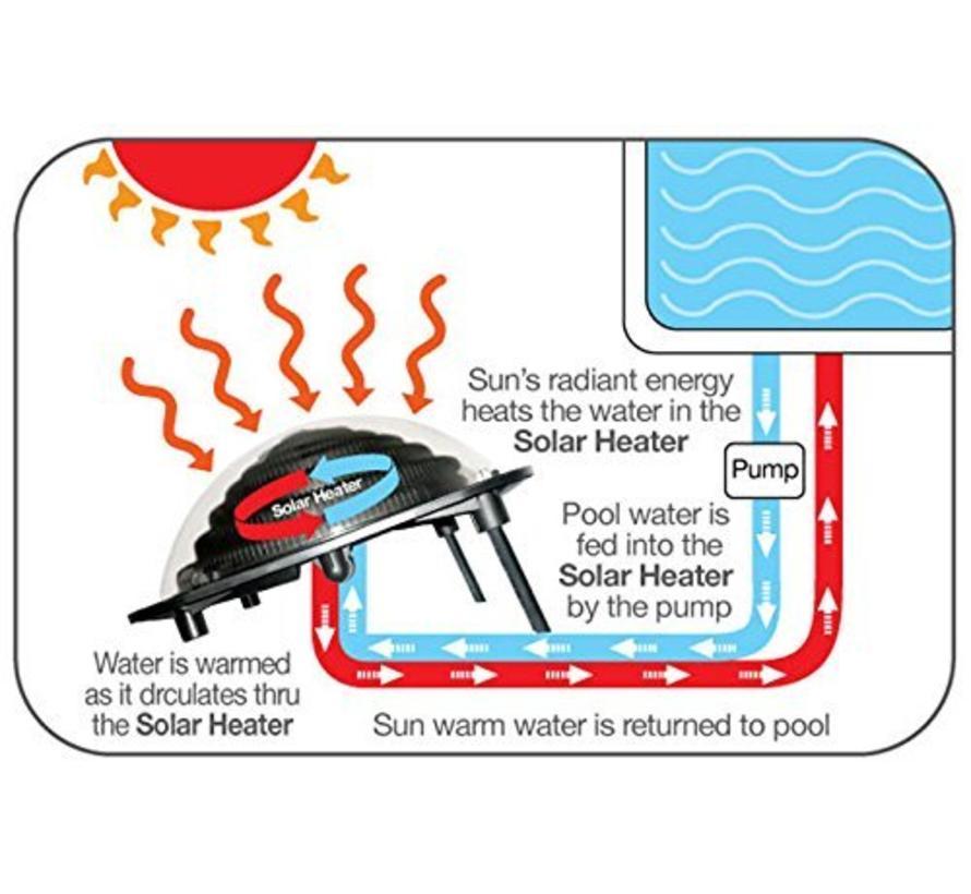 Keops - zonneboiler - solar zwembad verwarming - rond - zwart