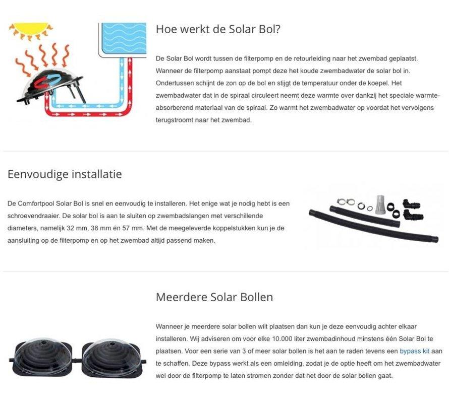 Zonneboiler - solar zwembad verwarming - rond - Ø57cm diameter x 32cm hoog
