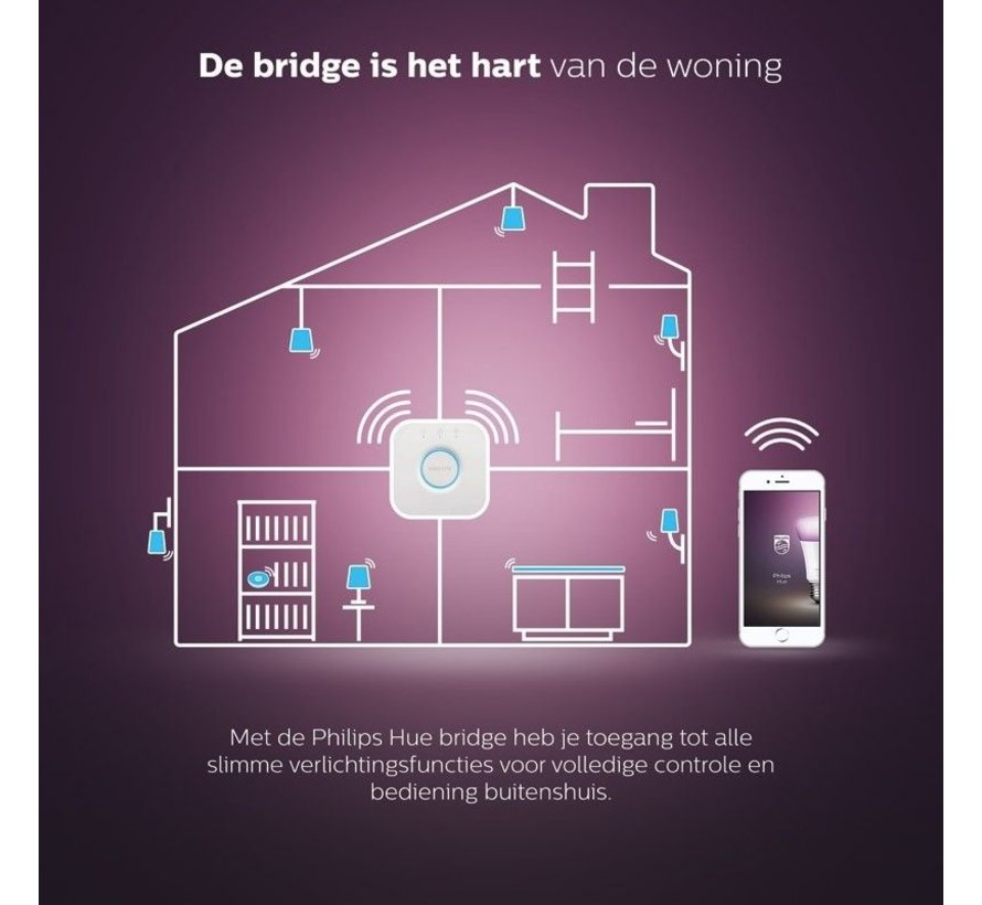 HUE Starterkit - Bridge & Dimmer - 2 stuks E27 gekleurd en wit licht