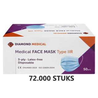 Diamond Medical  Medische Mondkapjes type IIR 3-laags Blauw 72.000 STUKS