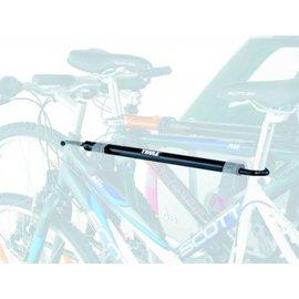 Thule Rahmenadapter 982 neues Modell