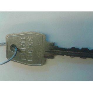 Thule Thule en Hapro sleutels (c) snel geleverd!