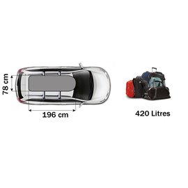 Thule Roof box Touring L (780) va