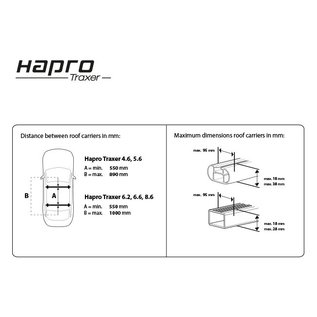 Hapro Dakkoffer Traxer 8.6 v.a.