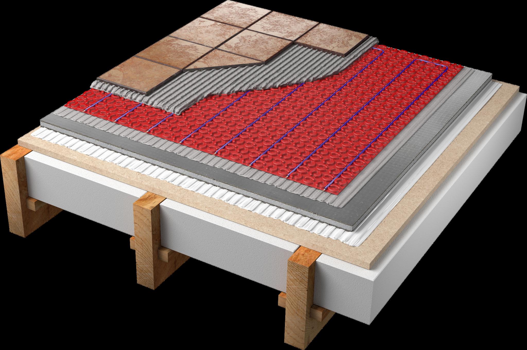 DCM-PRO vloerverwarming van Warmup