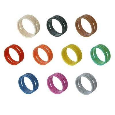 Kleurcodering kabels