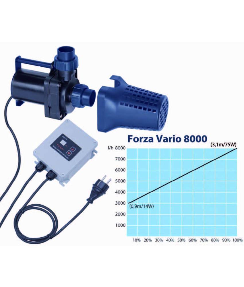 AquaForte Forza Vario 8000