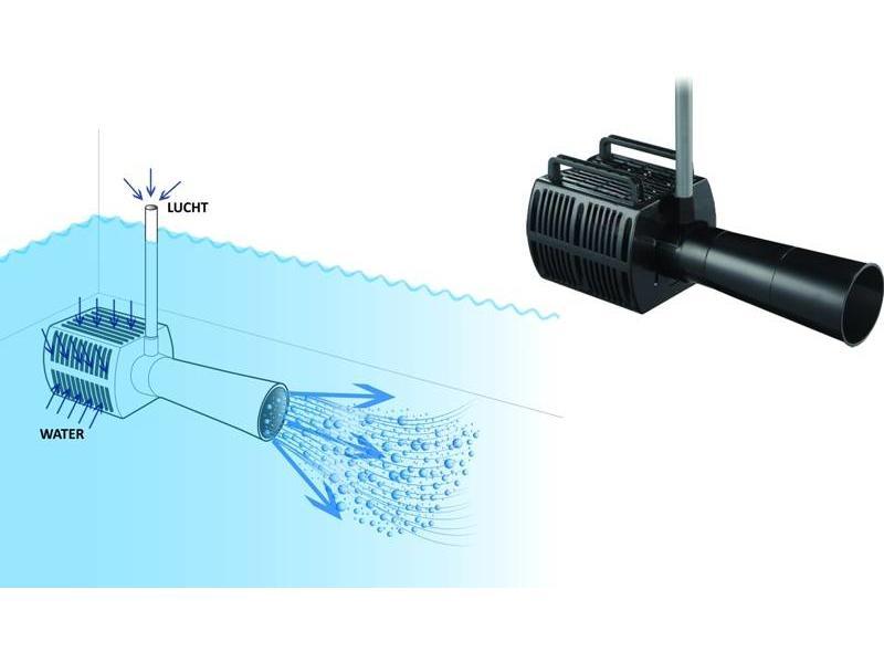 AquaForte Oxygen pump