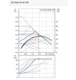Grundfos ALPHA2 25-40 | L=180