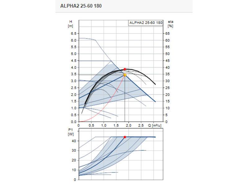 Grundfos ALPHA2 25-60   L=180