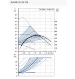 Grundfos ALPHA2 15-50   L=130