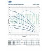 Pedrollo 4SR1/13 hydraulisch pomp deel (0,5PK)