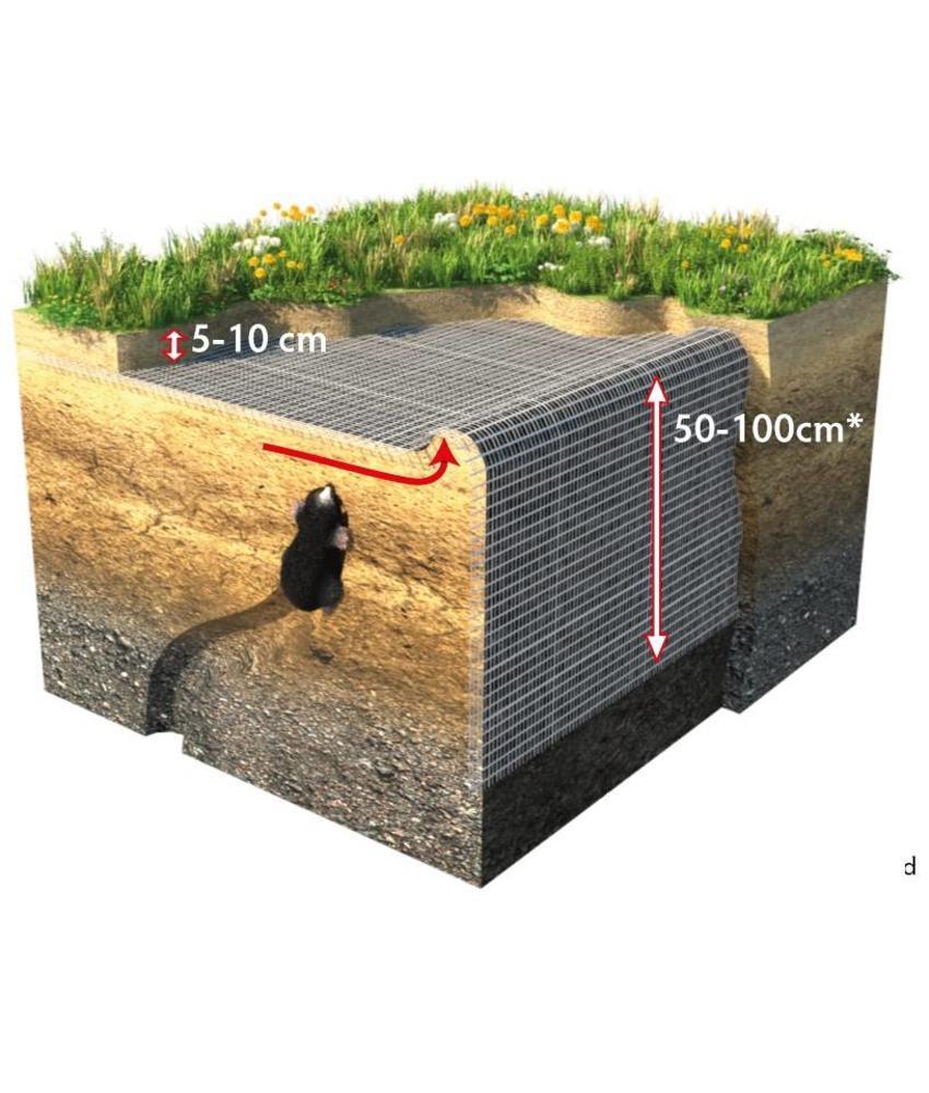 Mollenbarriere  400 G/M2 | Prijs per M2 | Rollengte 25 meter