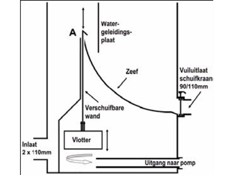 AquaForte Ultrasieve LOW (XL) met 3 ingangen