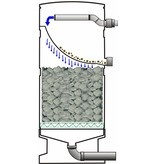 AquaForte Shower Filter met Crystal Bio media