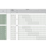 DAB S4 3/13 1HP KIT T400/50 4OL bronpomp set + DAB ADAC frequentieregelaar T/T 3,0 AC