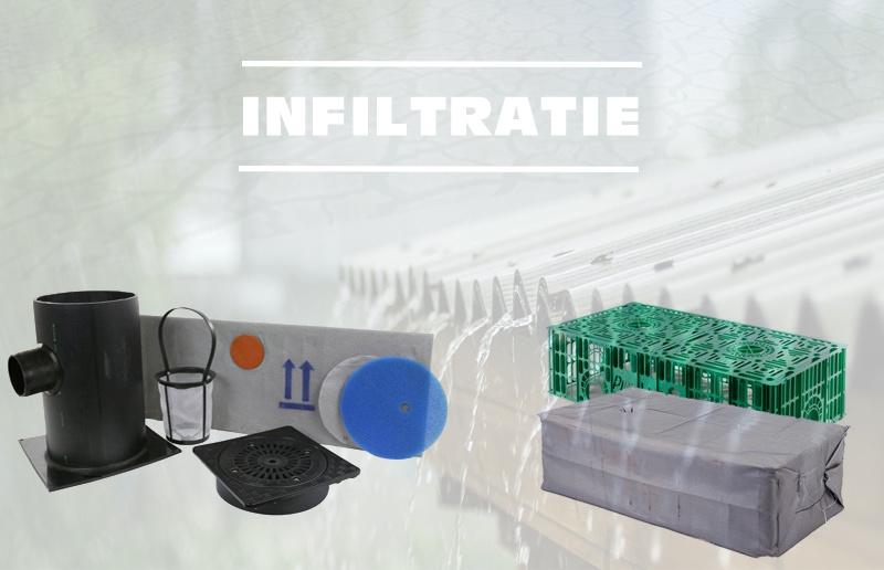 Infiltratiekratten als middel voor de broodnodige infiltratie