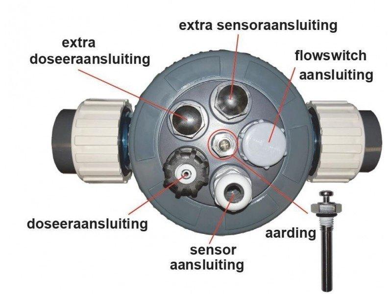 Multifunctionele flowkamer