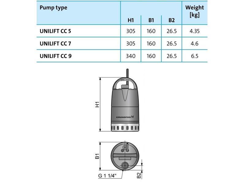 Grundfos Unilift CC 7 dompelpomp zonder vlotter