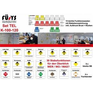 FÜsYS TEL/STAB - Personaleinsatz und Ressourcen