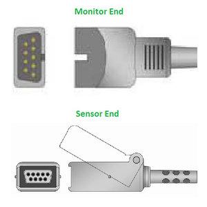 Unimed SpO2, U708-01, Philips/HP, GE HC, Nellcor non-Oximax, 2.2m, A1/A3