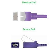 Unimed SpO2, Adapter/Extension Cable, Nellcor Oximax, 2.2m