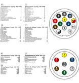 Stekkertester 13-polig - 12V