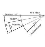 Knott Ongeremde torsie as - padmaat 850 mm - flensmaat 1220 mm - 750 kg - 4x100
