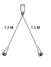 7,5 meter lange hoofdkabel type Aspock - 13 polig - 5 polige connectoren - Plug&Play - technische tekening