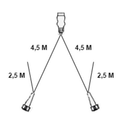 Aspock Aspock hoofdkabel - 4,5 meter lang - 13-polig - voorzien van 5-polige connectoren - inclusief aftakkingen 2,5 meter 2P