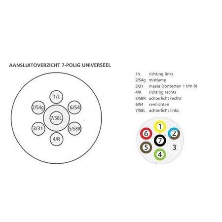 Aspock Aspock Premium stekker - 7 polig - vlakke verbinding