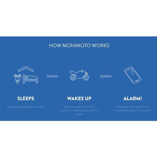 MoniMoto MoniMoto GPS Alarm System