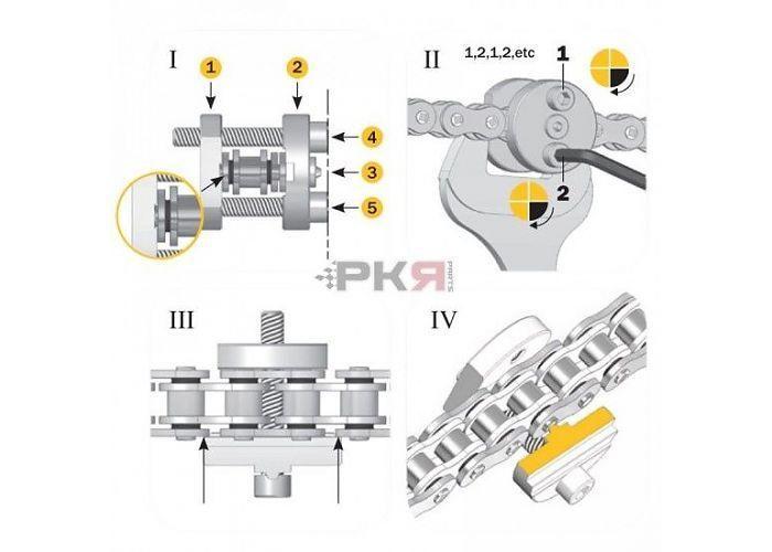 AFAM Easy Riv 5Kettenvernieter / Nietwerkzeug