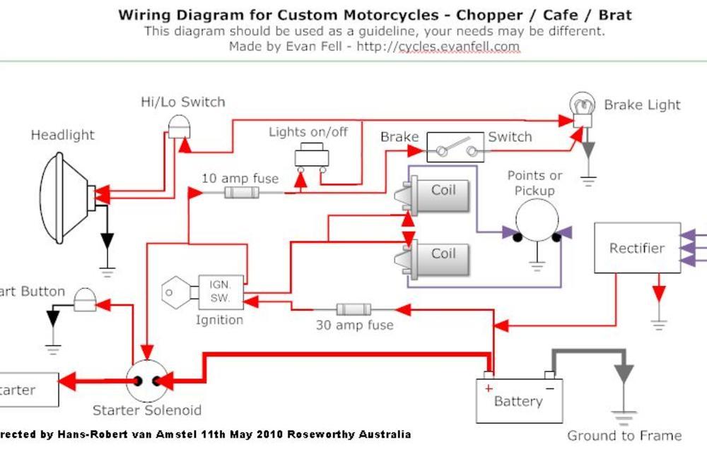 cafe bike wiring diagram wiring diagram general helper rh yt yumsty countryusa de