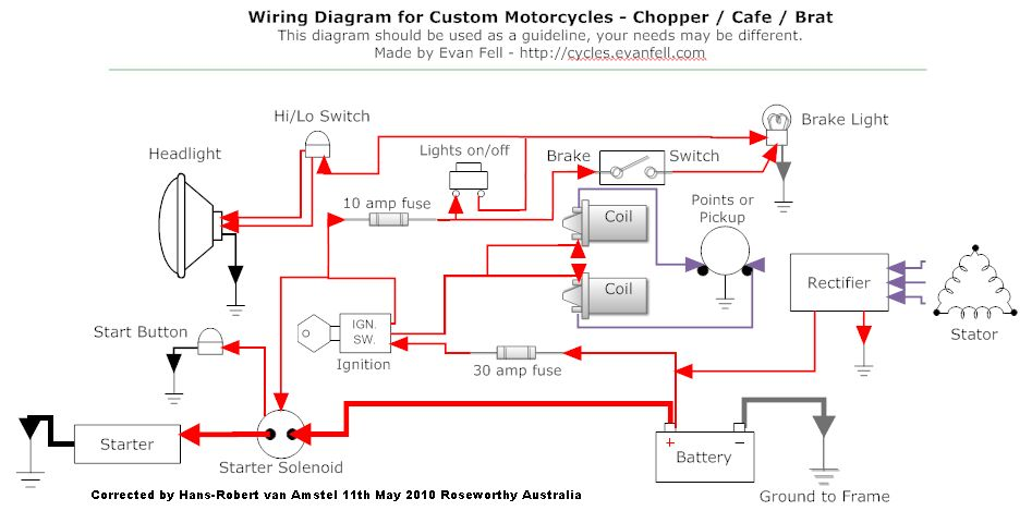 Blog - How to Wire a Cafe Racer - CafeRacerWebshop.com
