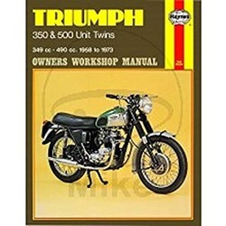 Werkplaatshandboek TRIUMPH 350 & 500 UNIT TWIN