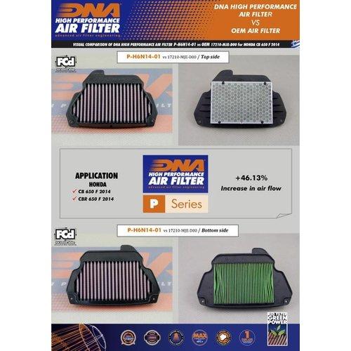 DNA Premium luchtfilter voor Honda CB, CBR 650 F-serie (14-18) P-H6N14-01